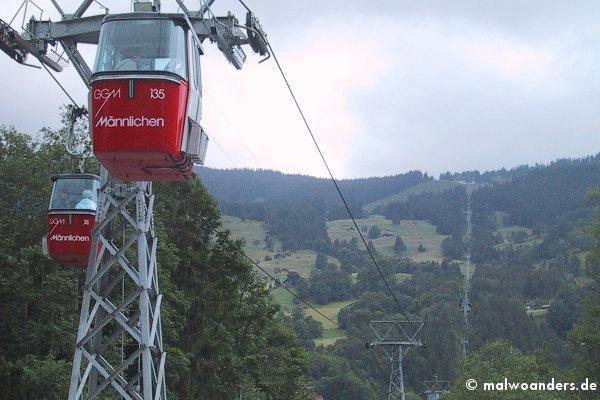 Seilbahnstation Grindelwald Grund